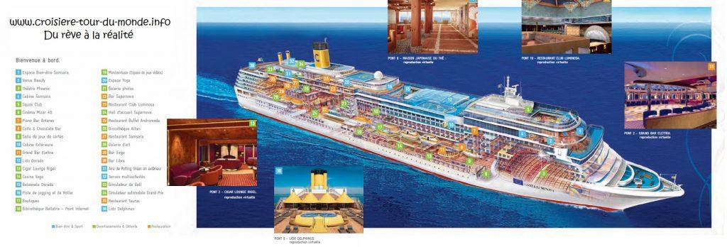 Présentation du bateau du tour du monde