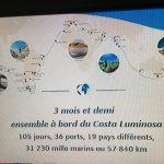 Croisière tour du monde Australe 2017 épilogue