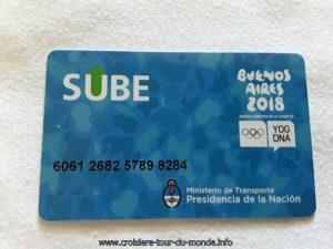 Escale à Buenos Aires en Argentine Carte Sube