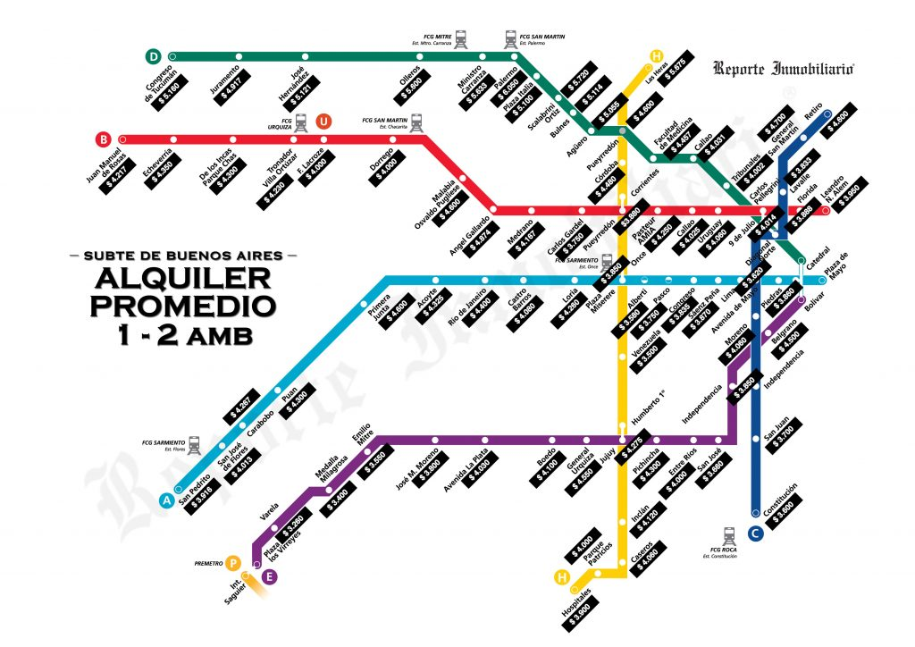 Plan Subte le métro de Buenos Aires