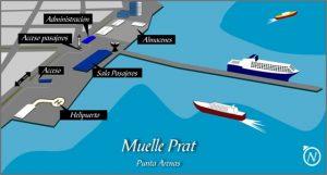 Embarcadère du port Muelle Prat de Punta Arenas au Chili
